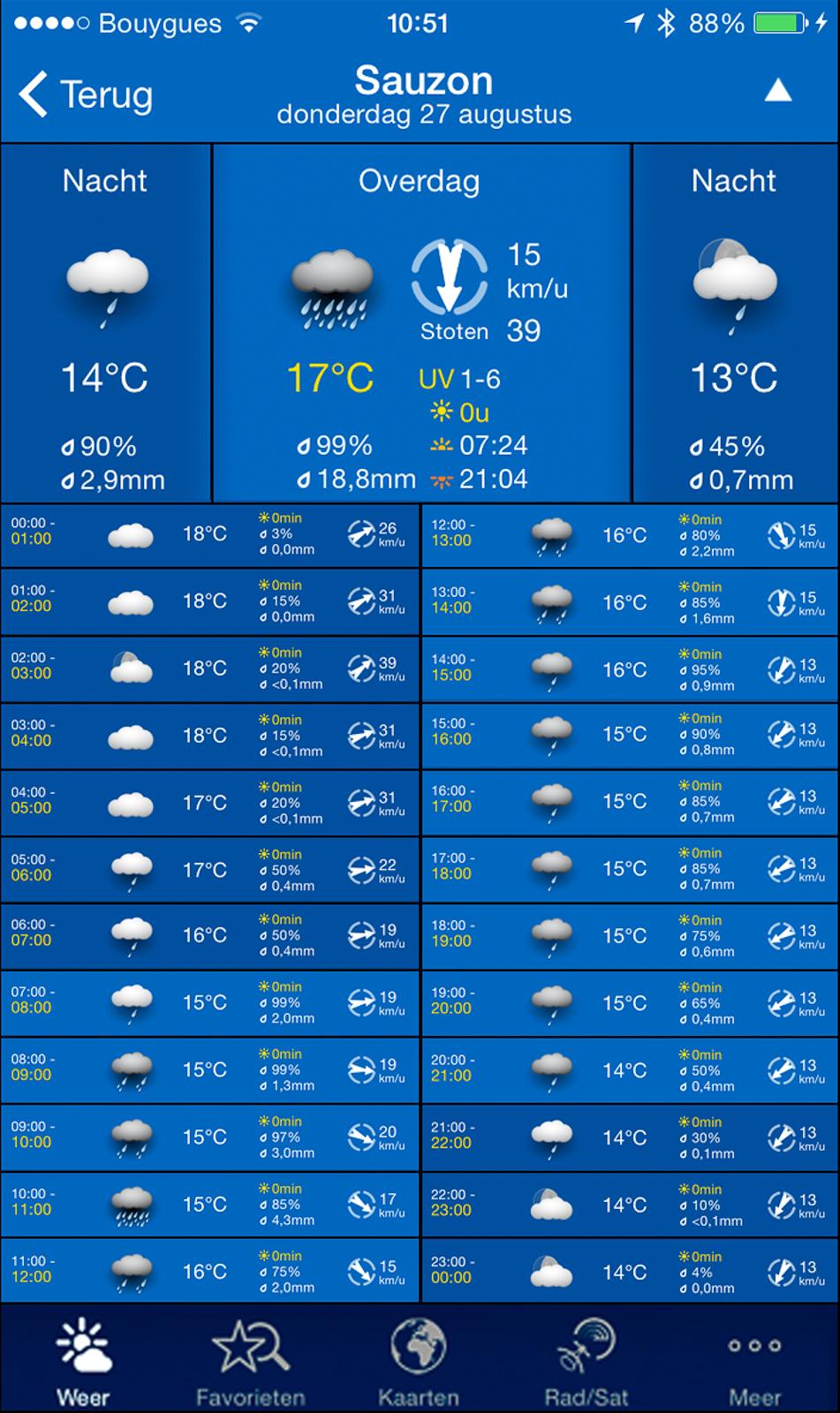 20150827-Dag8-Belle-Ile-en-Mer-01-WeersvoorspellingSauzon