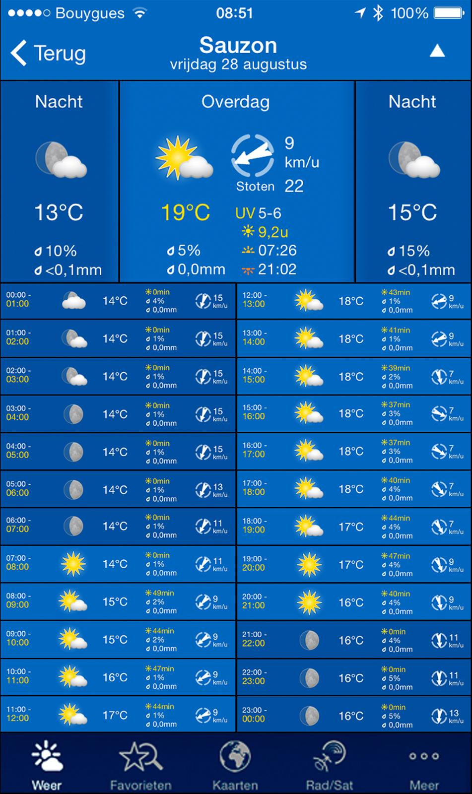 20150828-Dag9-Belle-Ile-en-Mer-02-WeersvoorspellingSauzon