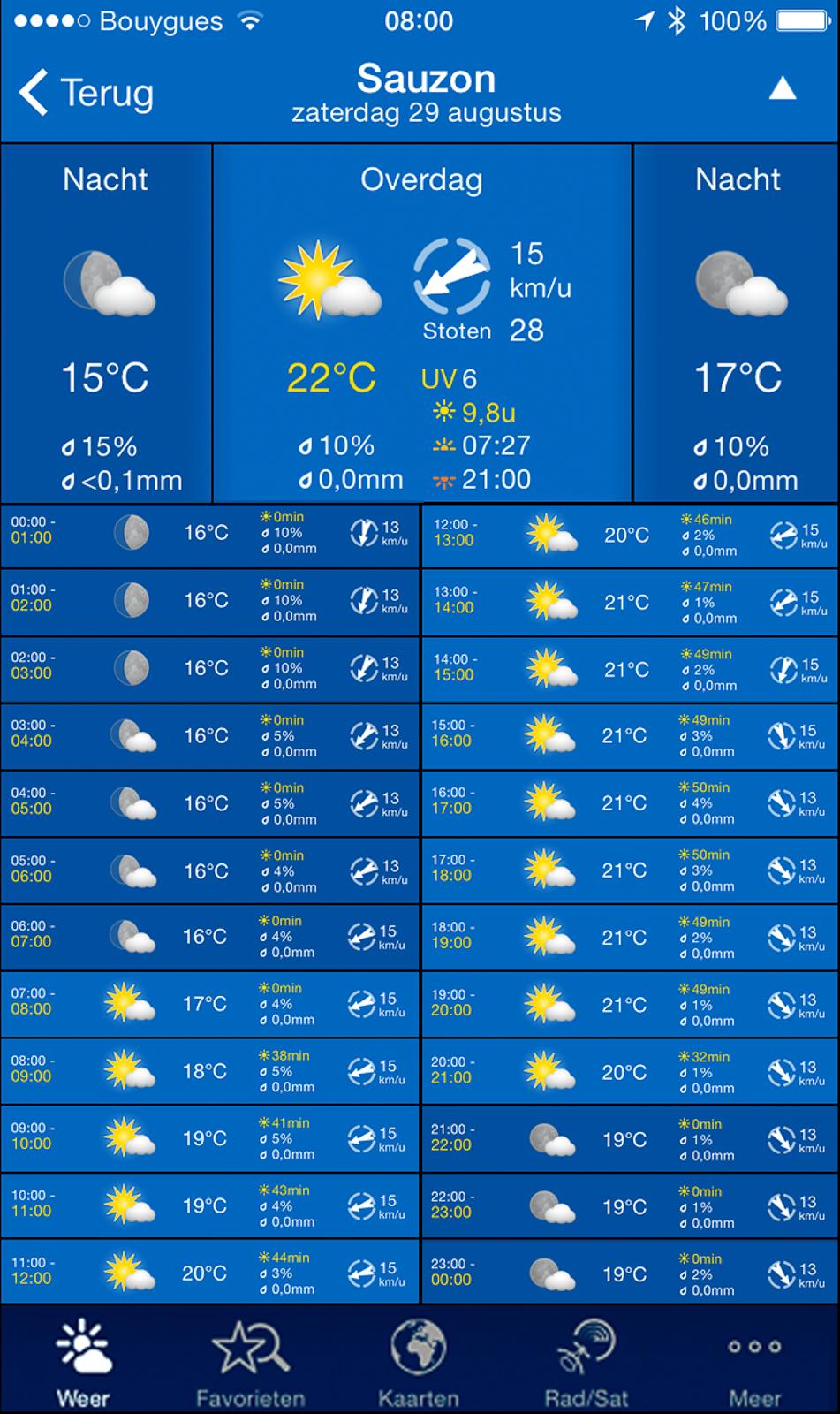 20150829-Dag10-Belle-Ile-en-Mer-01-WeersvoorspellingSauzon