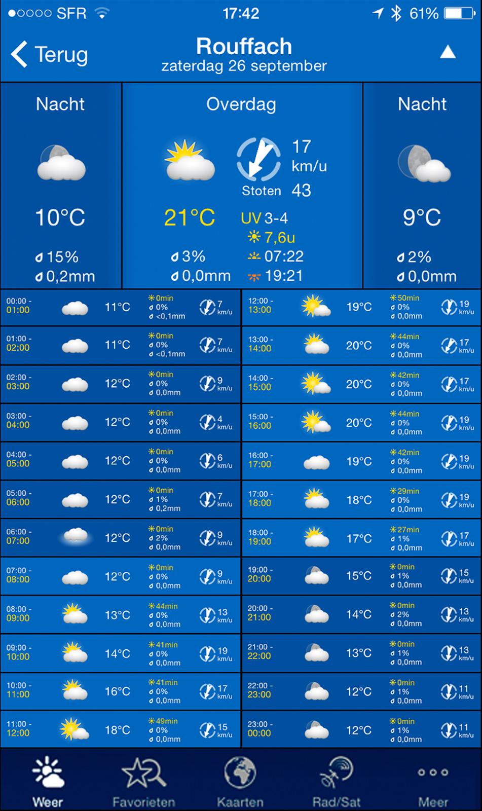 Dag02-Alsace-001-Weersvoorspelling