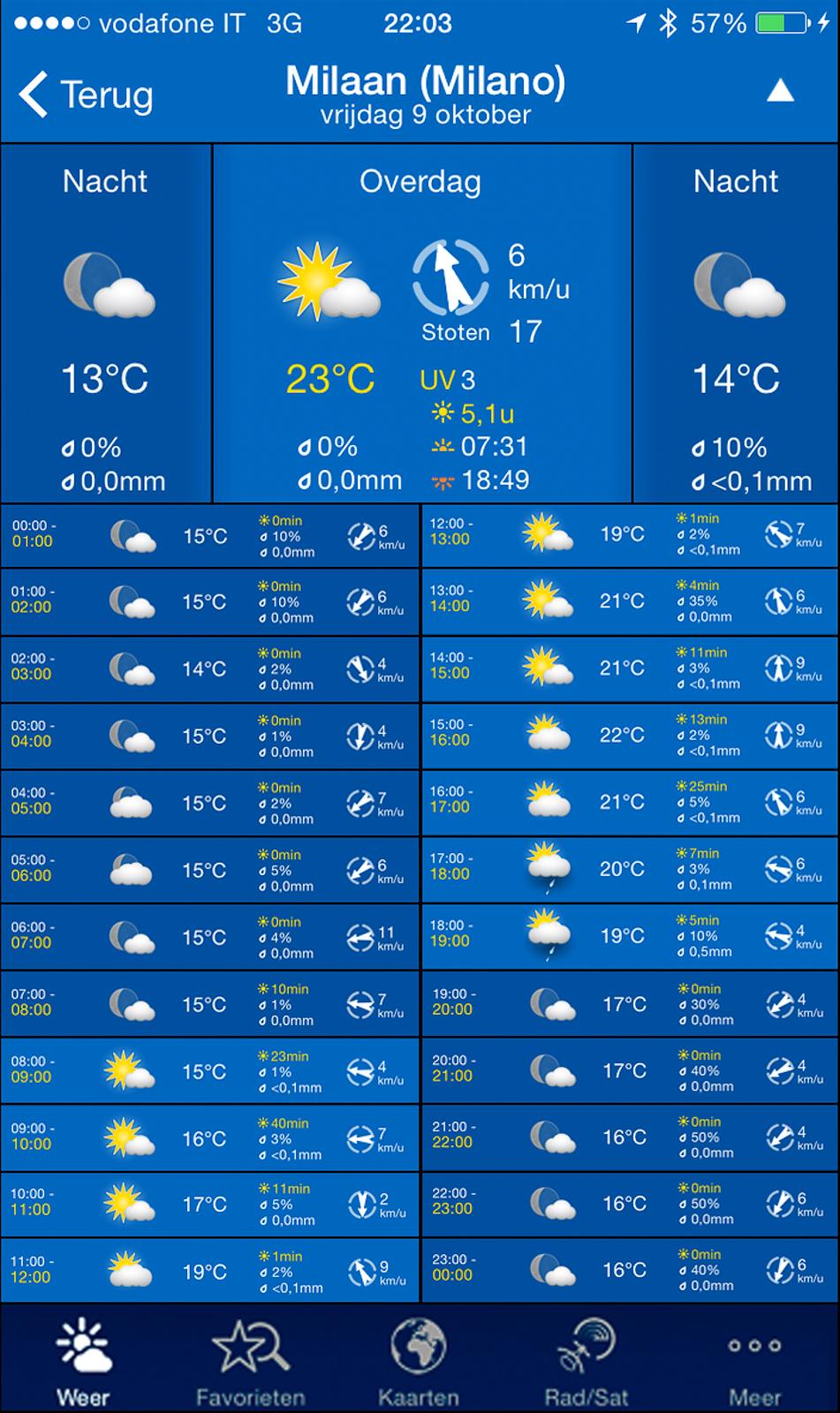 Dag01-Milaan-005-Weersvoorspelling