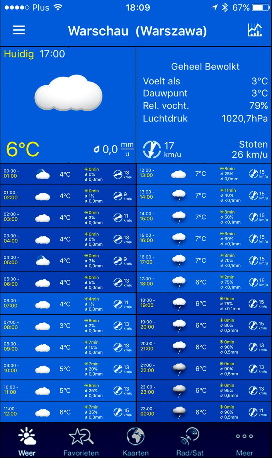Dag01-Polen-010-Weersvoorspelling