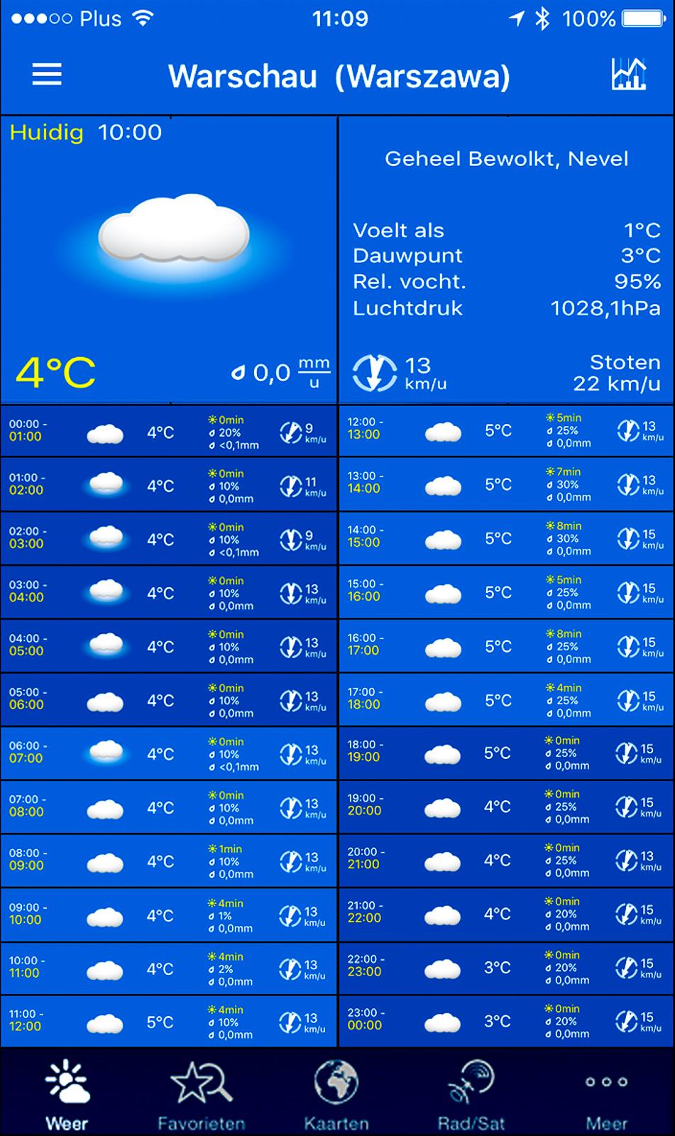 Dag03-Polen-004-Weersvoorspelling