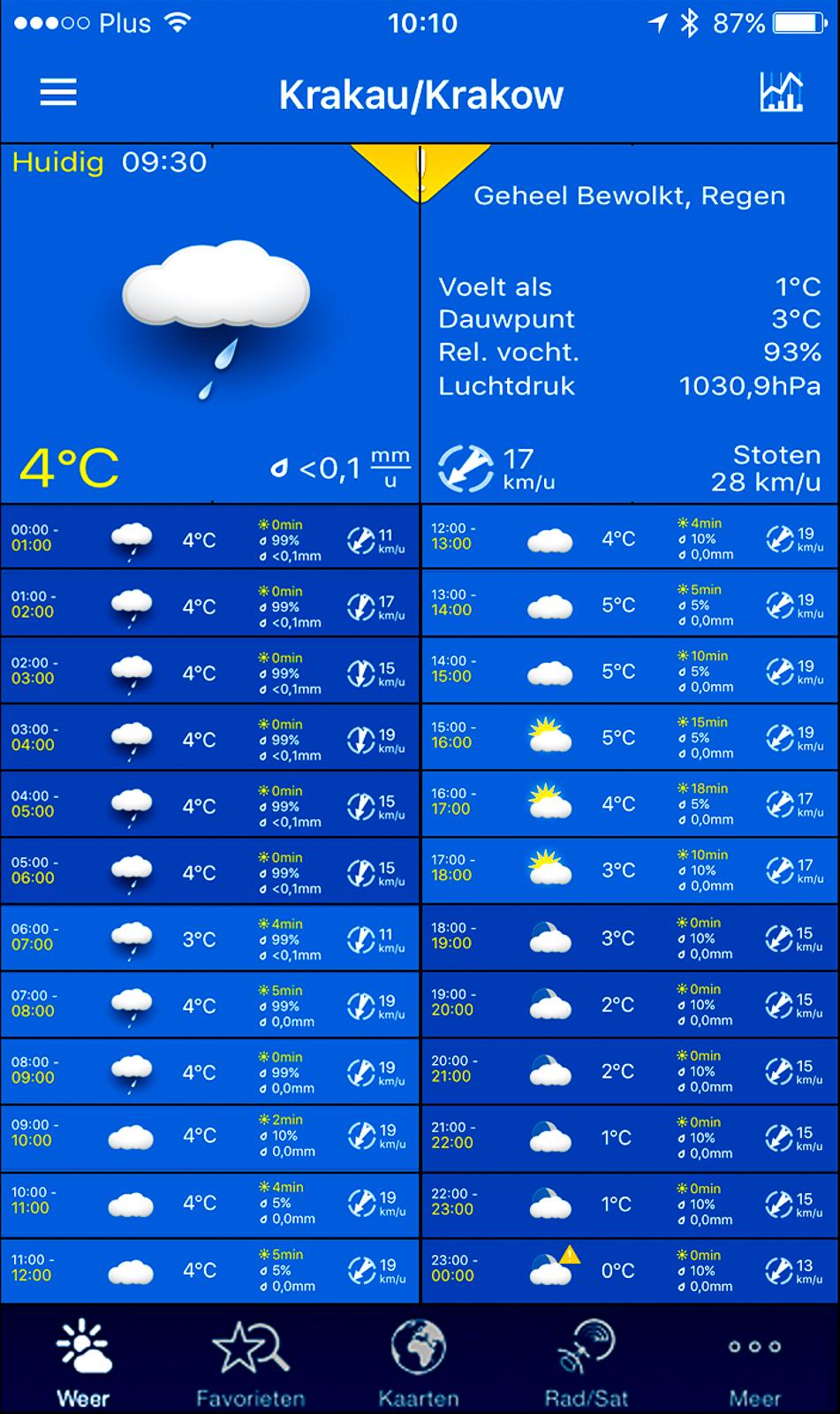Dag04-Polen-016-WeersvoorspellingKrakau