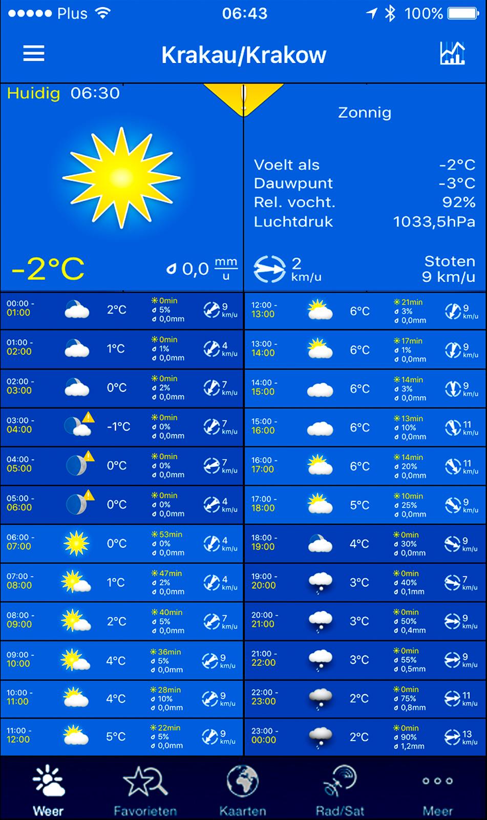 Dag05-Polen-047-WeersvoorspellingKrakau
