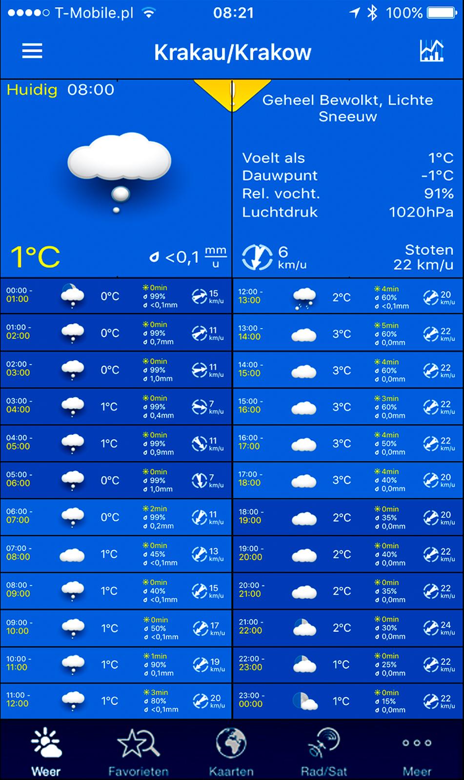 Dag06-Polen-002-WeersvoorspellingKrakau